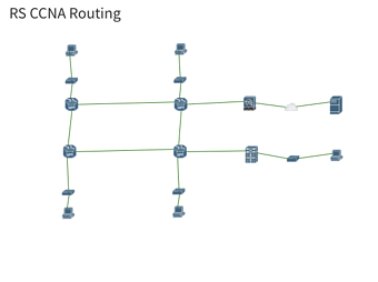 CCNA Routing Lab 2