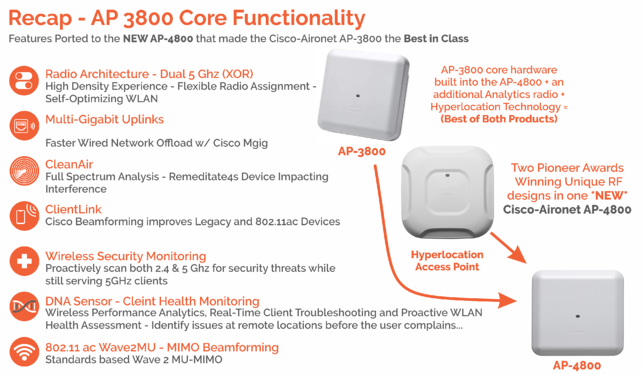 Cisco 3800 Features picture