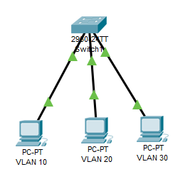 Intervlan routing example picture