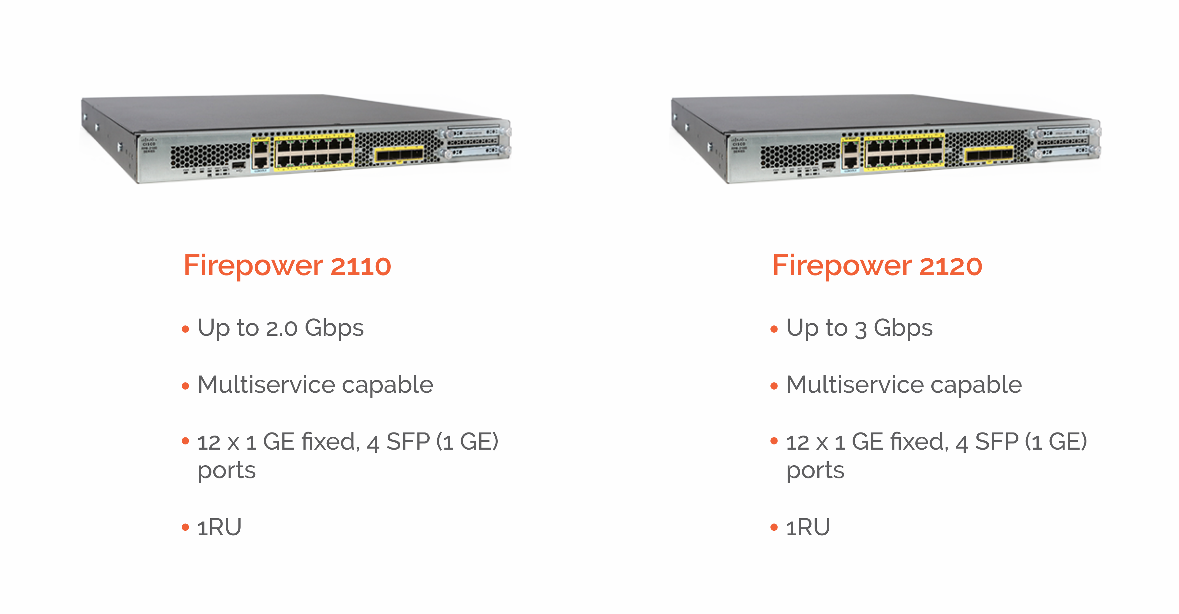 as. 7 Cisco 2110 and 2120