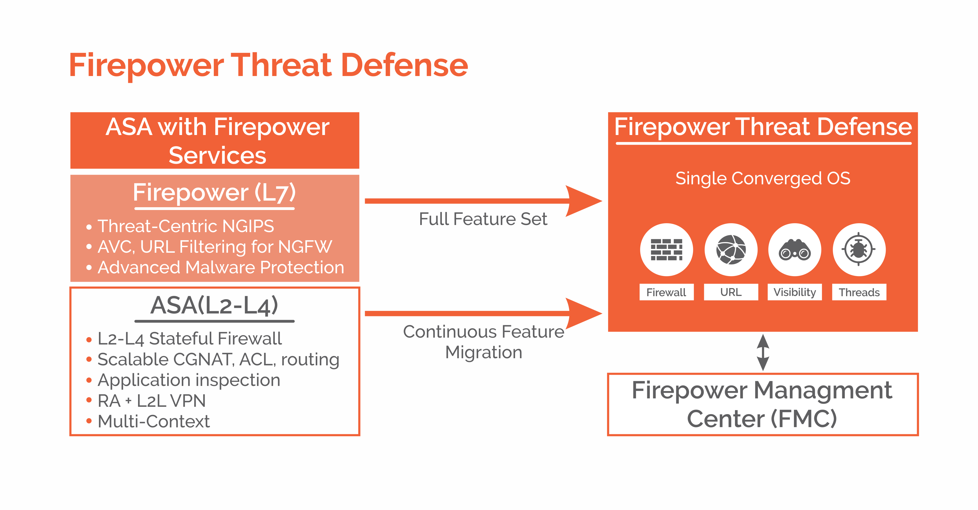 as. 7 Firepower layer picture-1