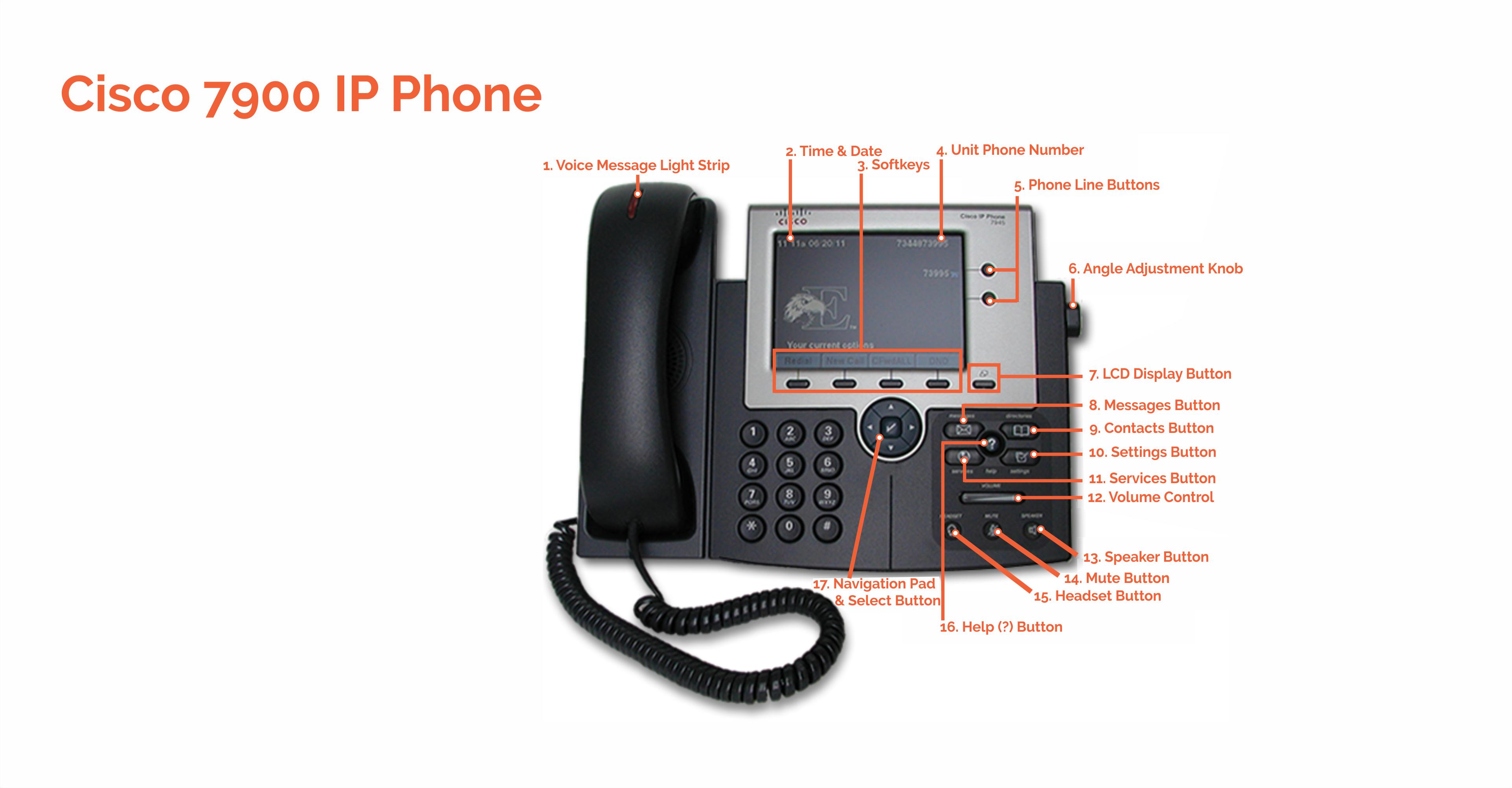 ass.13 7900 cisco phone features (2)