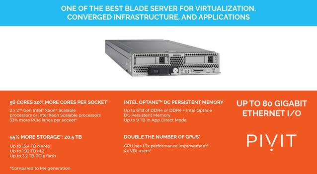 Cisco UCS B200 M5 Blade Server specifications sheet