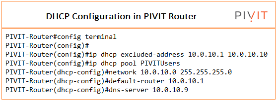 dhcp configuration in a pivit global router