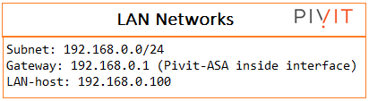 lan network configuration commands from pivit global