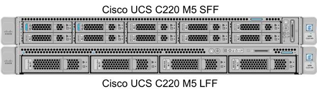 Port Face of Cisco UCS 220 M5